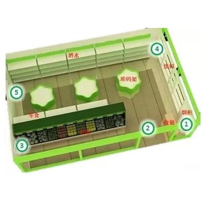 莆田超市监控视频监控方案
